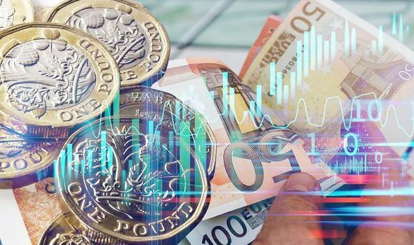 Pound To Euro Exchange Rate Sterling Rises With Possible