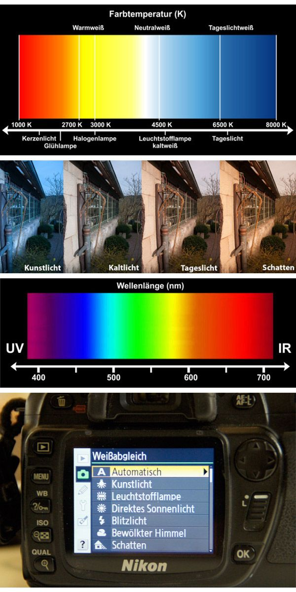 Erfahre im neuen Magazinartikel alles über die Farbtemperatur und den Weißabgleich! So gewinnt deine Aufnahme eine optimale Bildgestaltung und die Wirkung des Bildes wird verstärkt! #Fotografie #Farbtemperatur #Weißabgleich #Qualität #Magazin #BilderDE