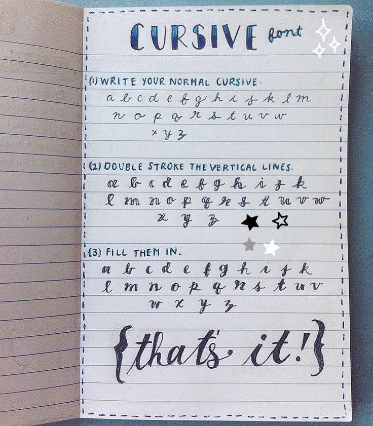 90 best images about Bullet journal lettering on Pinterest ...
