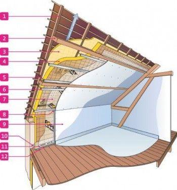 36 best Idées pour la maison images on Pinterest Woodworking - logiciel gratuit architecture maison
