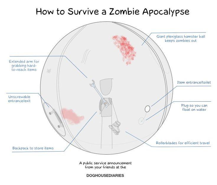 Wie man die Zombie-Apokalypse überlebt - http://www.dravenstales.ch/wie-man-die-zombie-apokalypse-ueberlebt/