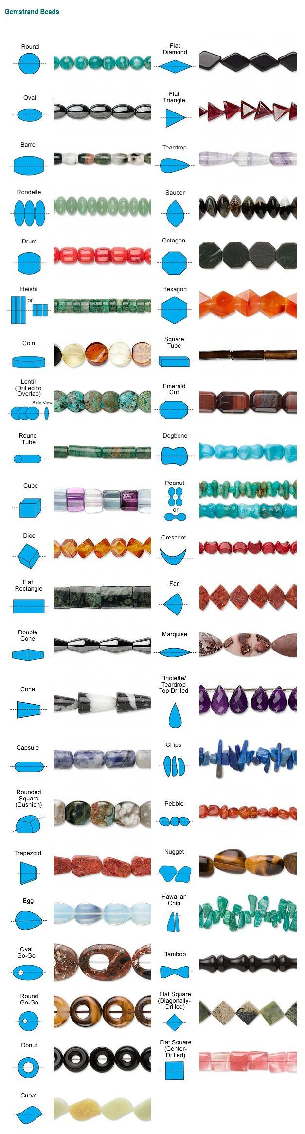 Tutorial DIY Bijoux et Accessoires   Image    Description  Bead Shape chart ~ Beading Jewelry Tutorials