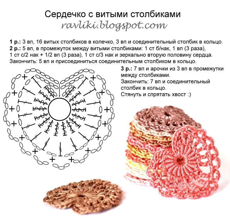 Hecho a mano Ravliki: Corazones con columnas salomónicas | clases magistrales sobre la artesanía
