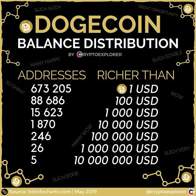 best cryptocurrency trading bot dogecoin future crypto to invest