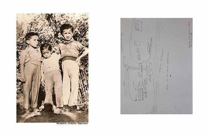 Infancia, mapa, Coya