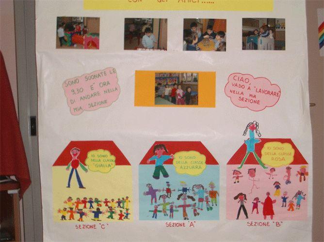 Oltre 1000 immagini su scuola su pinterest alberi di for Cartelloni di natale per la scuola dell infanzia