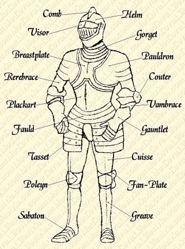 Parts of a suit of armor, reminds me of my dad's mother's house. I'm not sure if it had a shield or sword on their statue though. R.I.P. to the both of them. http://medievallifestyle.com/armor-and-weapons/suit-of-armor.html