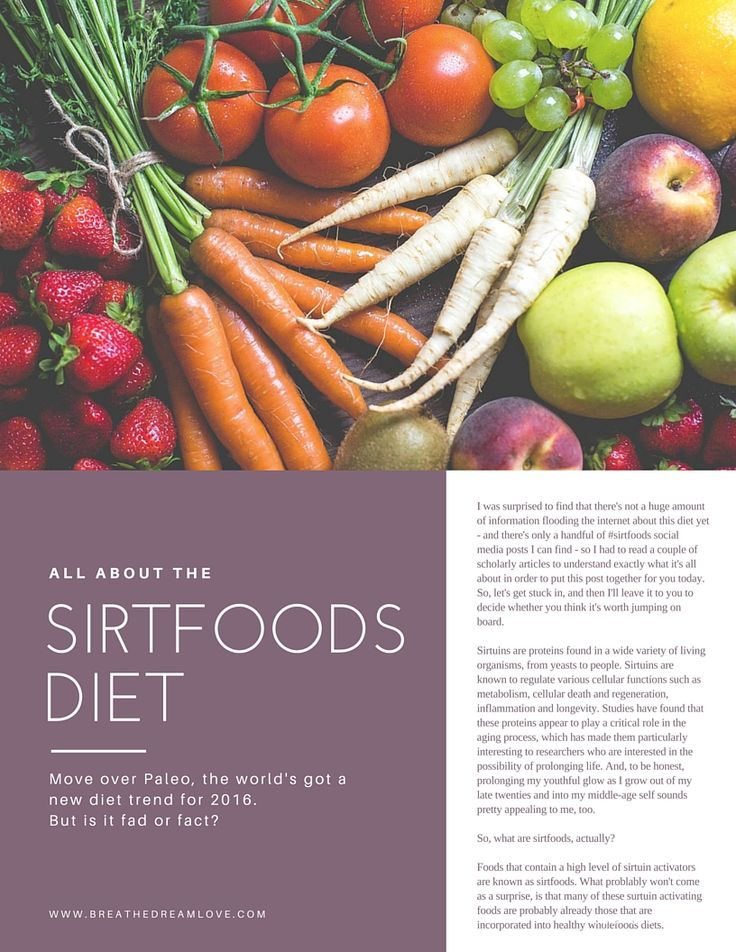 24 best sirtfood diet images on pinterest diet recipes healthy all about sirtuins and the nutritious sirtfoods diet breathe dream love forumfinder Images