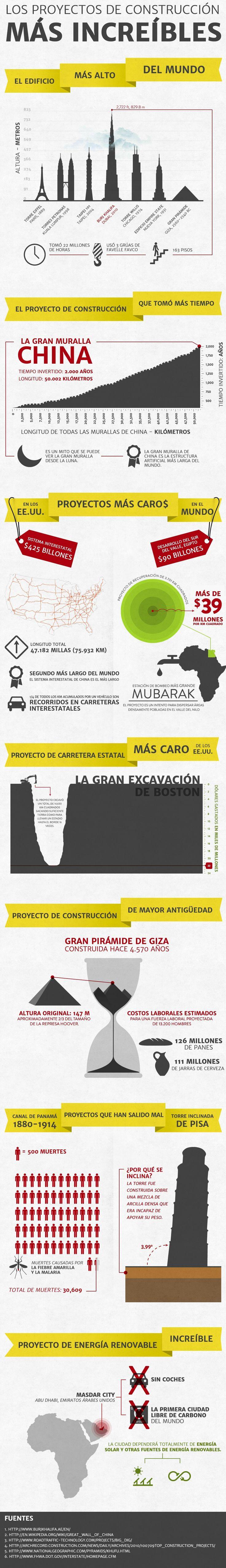 Las construcciones más increíbles del Mundo #infografia