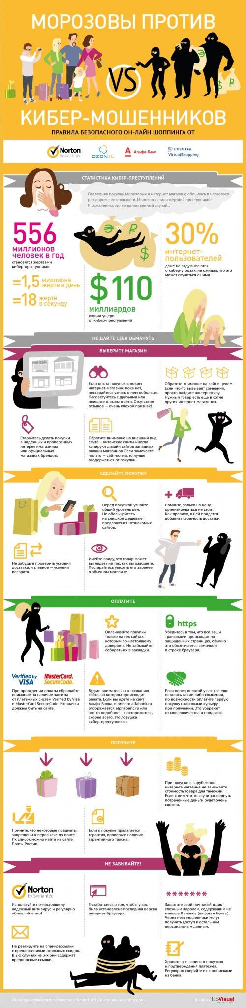 ИНФОГРАФИКА: Правила безопасности покупок в интернете