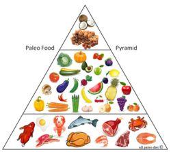 Палео диета — SportWiki энциклопедия