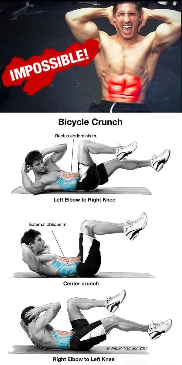 Bicycle Crunches Abs Workout Abs Workout For Women Bicycle Crunches