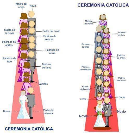 Entrada y salida boda en iglesia catolica