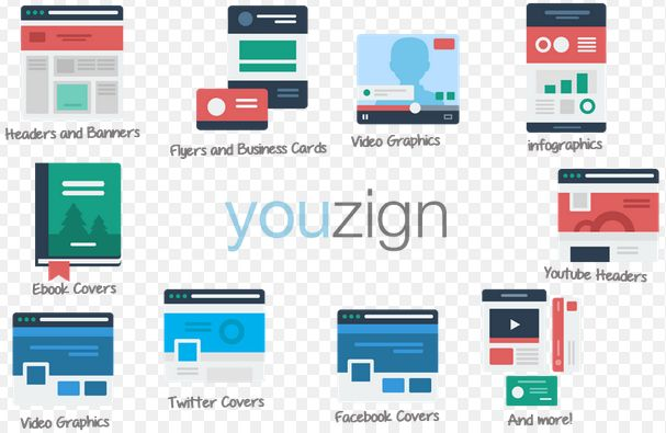 Create Marketing Graphics Online The Easy Way - Youzign