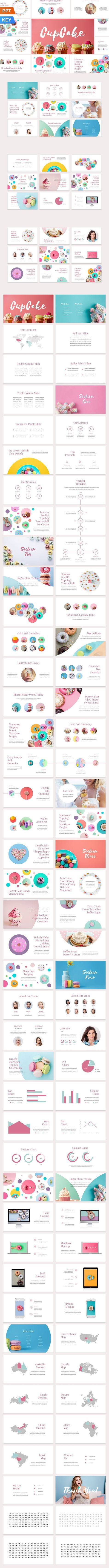 CupCake Presentation Template. Wedding Fonts. $15.00