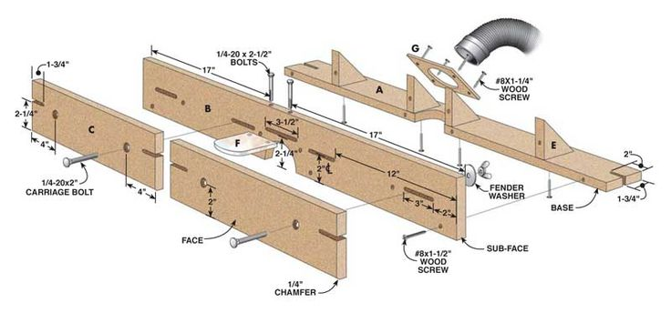 How To Make A Router Table Fence Diy Router Fence Plans