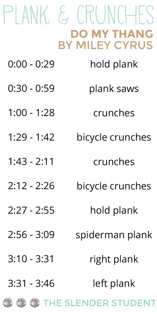 The Slender Set: Plank & Crunches | The Slender Student