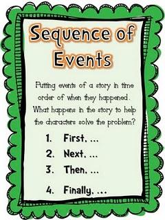 English Language Arts Standards » Writing » Grade 2 » 3