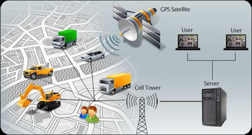 Vehicle Tracking solution manufacturer company in delhi, India, Leading manufacturer company for vehicle tracking solutions