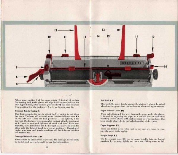 Giovanni Pintori. Lettera 22 Typewriter Manual. 1949?