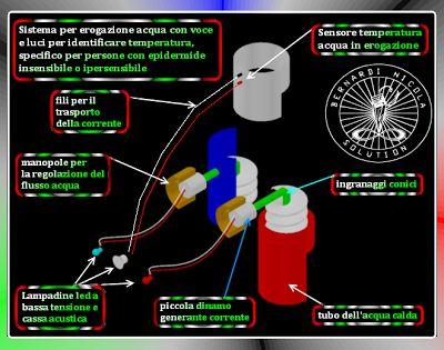 tecnologia per la vita: Rubinetto per persone con derma insensibile o iper...