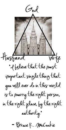 marriage One of my favorite illustrations! Closer you both get to God the closer you get to each other! Keep God center & you cant go wrong!