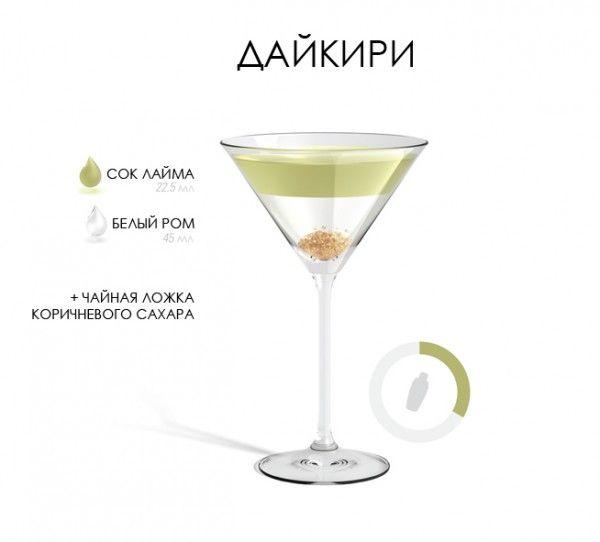 Рецепт коктейля Дайкири / Daiquiri: 22,5 миллилитров сока лайма 45 миллилитров белого рома столовая ложка коричневого сахара