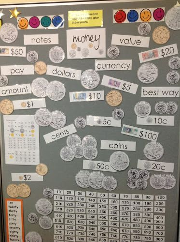 Teaching Australian Money - ideas for the classroom and Australian coin printables   you clever monkey