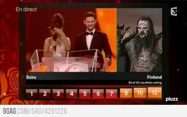 Best part of the Eurovision 2012