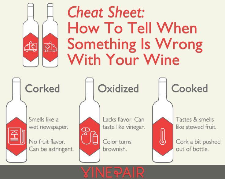 3490 Best In Vino Veritas Images On Pinterest Drinks