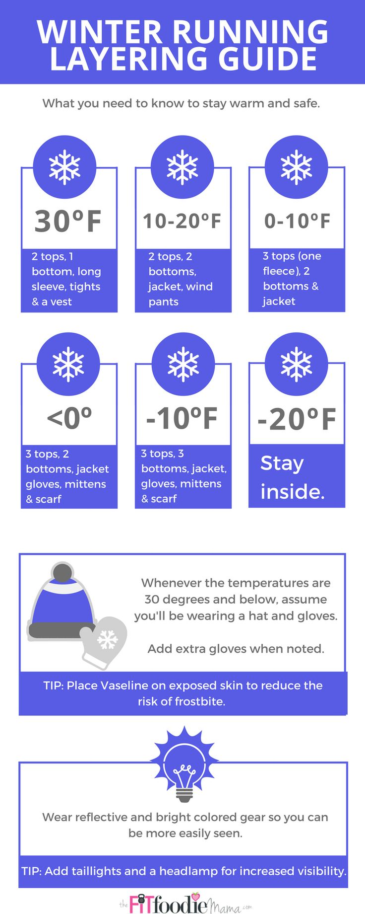 Winter Running Layering Guide: What to Wear to Stay Warm & Safe.