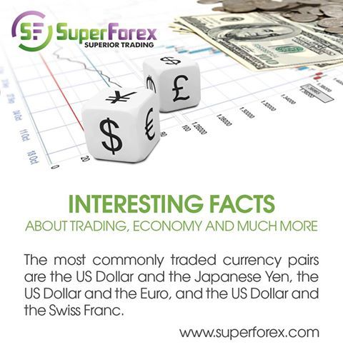 Interesting facts forex trading