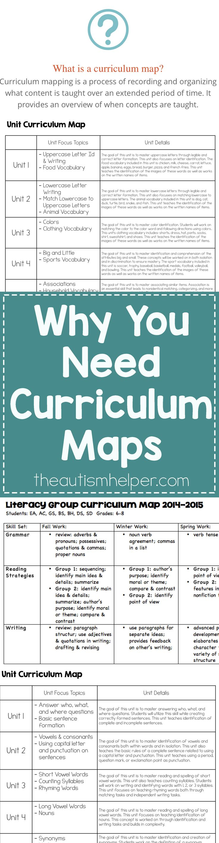 Take those overwhelming, overarching IEP goals & space them throughout the school year with Curriculum Maps! Teacher Lifesaver #theautismhelper From theautismhelper.com