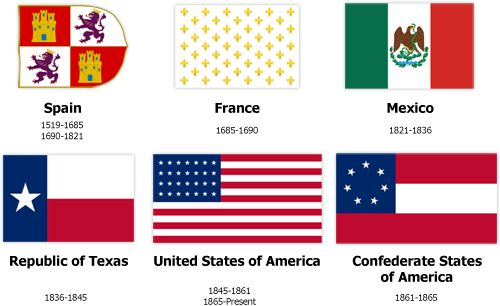 Six Flags Over Texas The Comes From Fact That