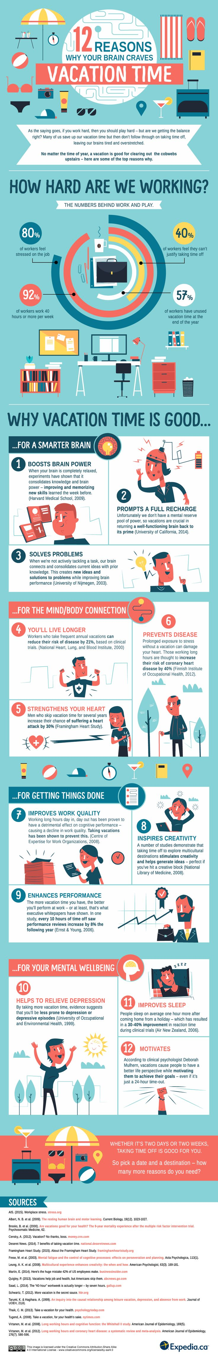 12 Reasons Why Your Brain Craves Vacation #Infographic #Health