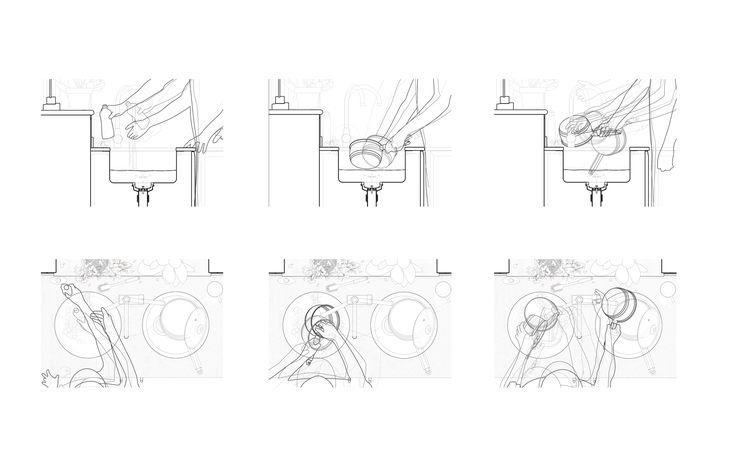 Kitchen actions diagrams – SOCKS