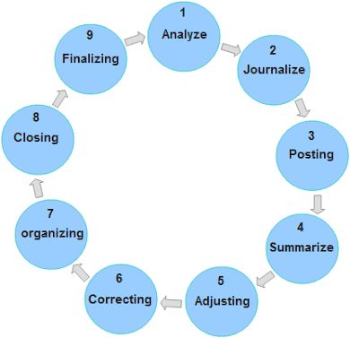 written analysis final project Important that the final report contains all the necessary information regarding your project try to keep in mind that you should write the report so that the reader would be able to recreate all.