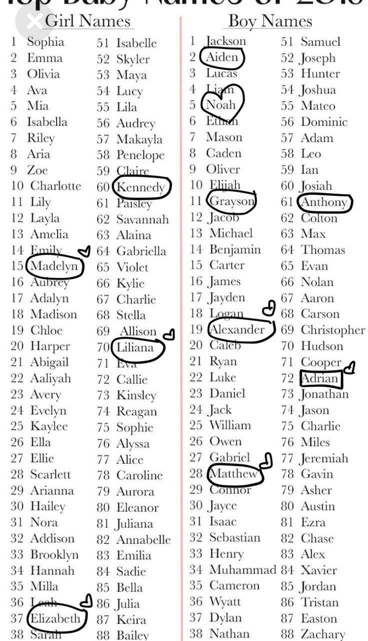Nombres Babyboynames Nombres Baby Names Hispanic Baby Names