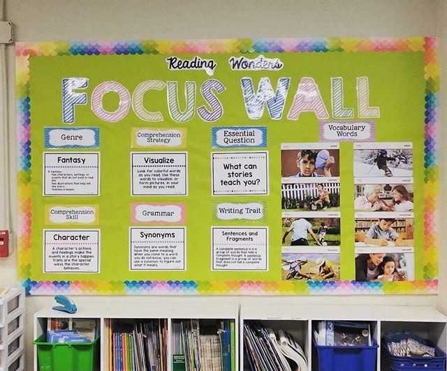 Set up my Focus Wall today for McGraw Hill Wonders! #teachersofinstagram #teacher #teacherlife #teachersfollowteachers #tpt #teacherspayteachers #classroomdecor #classroomsetup #bts2017 #iteachthird