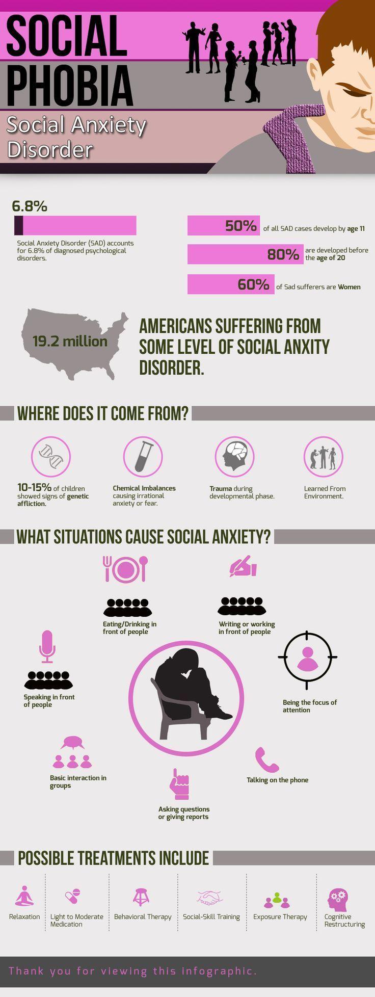 e77d326e0ec3419859b8ca48e9b56ce9--generalized-anxiety-disorder-social-anxiety-disorder.jpg (736×1956)