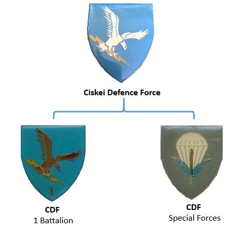 Ciskei Defence Force - Wikipedia