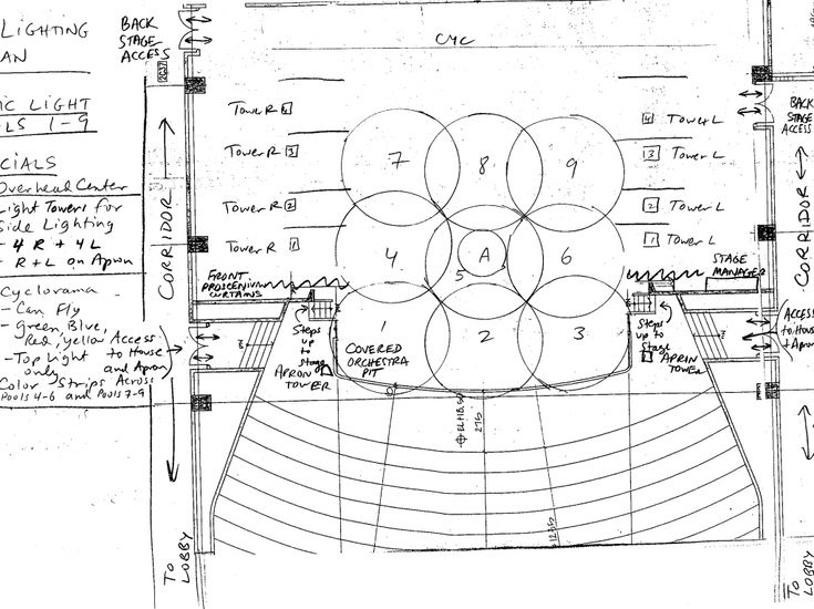 Sample light plot theatrical inspiration pinterest for Stage plot template