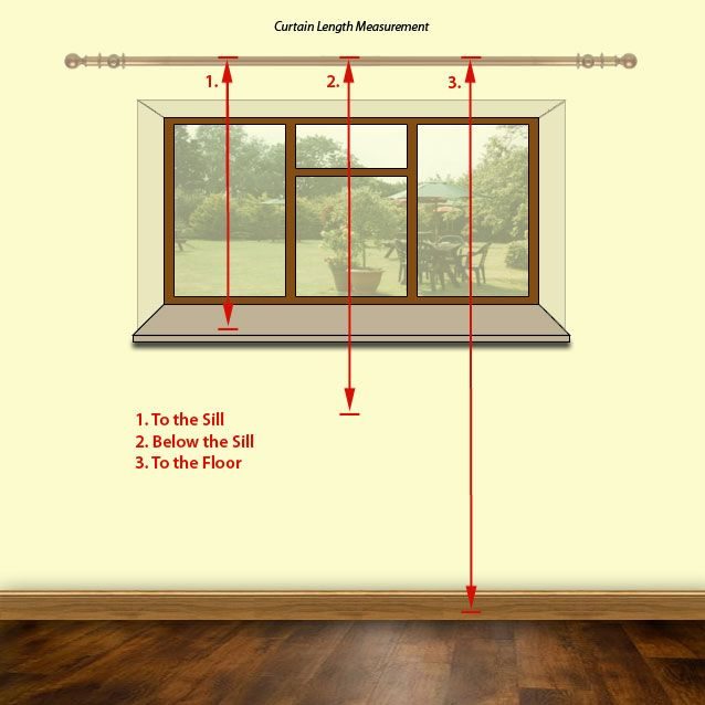 Image detail for -Sill length curtains usually finish 1/2 inch (1.25cm) above the sill ...