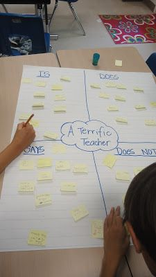 This activity can help 'Beginning of the Year Agreements'. It is great for finding out the children's expectations so that when behavior charts are written up they can reflect the children's thoughts and ideas.