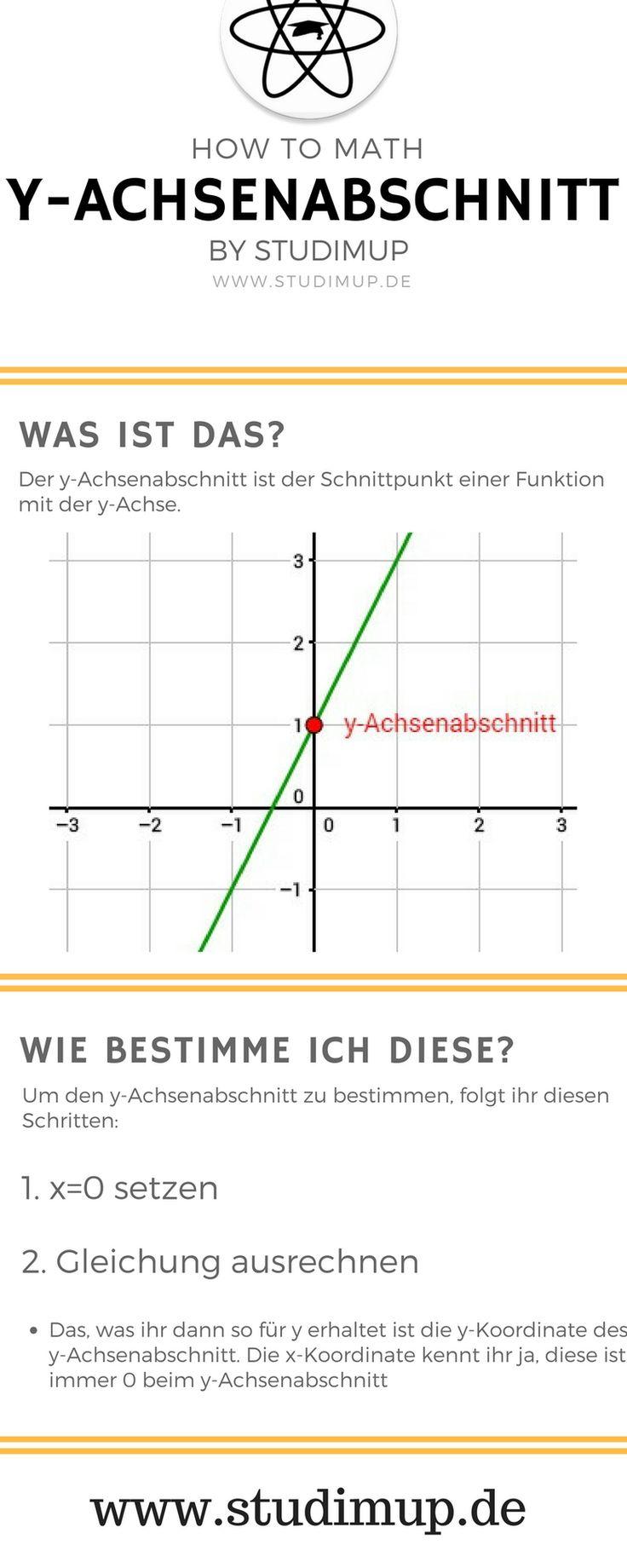 Der y-Achsenabschnitt ist ein wichtiger Teil der Kurvendiskussion in der Analysis und in der Mathematik, natürlich auch im Abitur. Deshalb hier Beispiele und einfache Erklärungen auf Studimup!