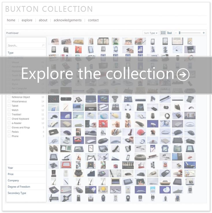 Buxton Collection. Input devices.