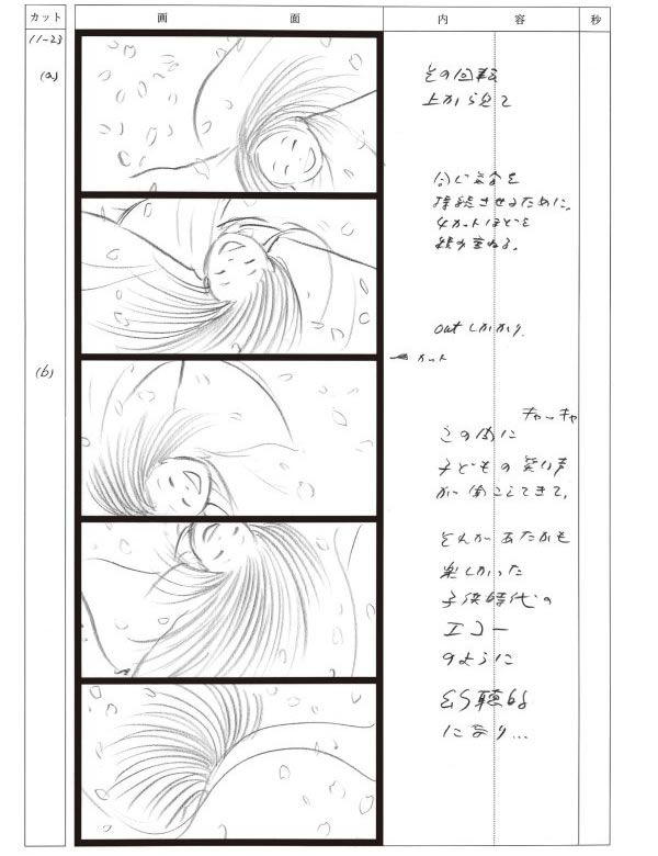 70 best Anime Storyboard images on Pinterest Storyboard, Animation - anime storyboard