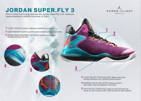 Nike introduced the newest Jordan Brand kick today, the Jordan Super.Fly 3 in a pair of colorways