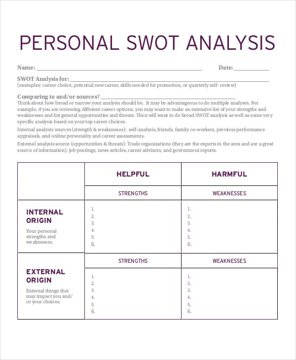 Personal Swot Analysis Template Swot Analysis Swot