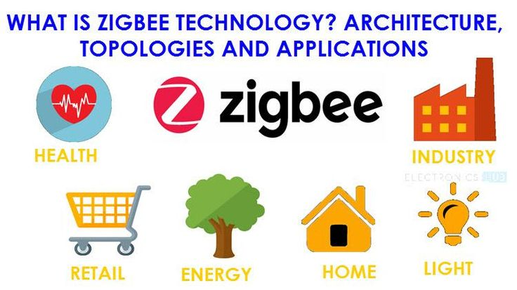 What is Zigbee Technology? Architecture and Applications #gadgets #gadget #mobilegadget #mobile #electronics #digital #onlinestore #shopping @onlineshop